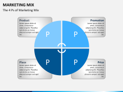 Marketing mix PPT slide 3