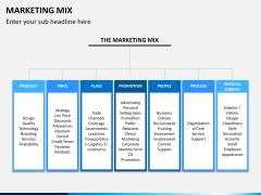 Marketing mix PPT slide 8