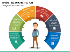 Marketing orchestration PPT slide 12