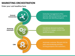Marketing orchestration PPT slide 15