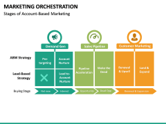Marketing orchestration PPT slide 16