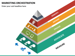 Marketing orchestration PPT slide 17