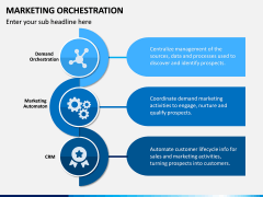 Marketing orchestration PPT slide 4