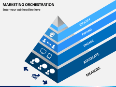 Marketing orchestration PPT slide 6
