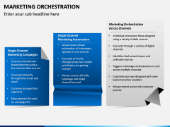 Marketing orchestration PPT slide 9