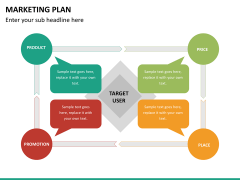 Marketing Plan PPT Slide 19