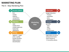 Marketing Plan PPT Slide 34