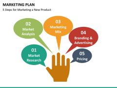 Marketing Plan PPT Slide 24