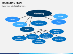 Marketing Plan PPT Slide 15