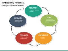 Marketing process PPT slide 11