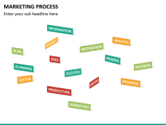 Marketing process PPT slide 20