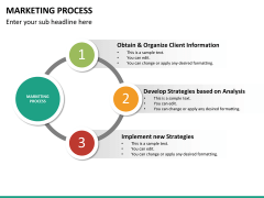 Marketing process PPT slide 12