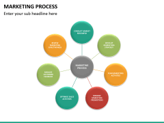 Marketing process PPT slide 13