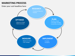 Marketing process PPT slide 1