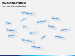 Marketing process PPT slide 10