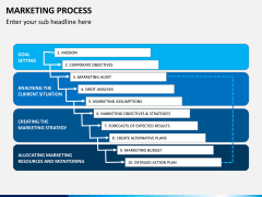 Marketing process PPT slide 6