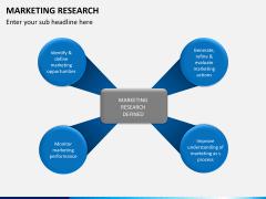 Sales marketing bundle PPT slide 39