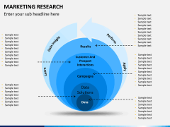 Marketing research PPT slide 2