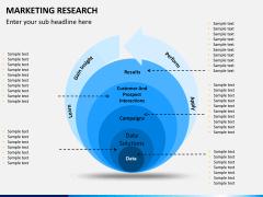 Sales marketing bundle PPT slide 31