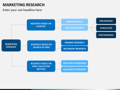 Marketing research PPT slide 7