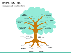 Marketing tree PPT slide 6