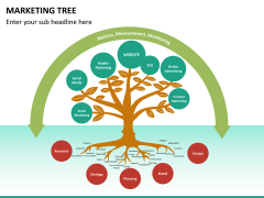 Marketing tree PPT slide 7