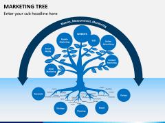 Marketing tree PPT slide 2