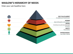 Maslow hierarchy of needs PPT slide 11