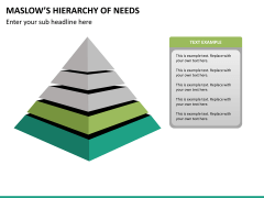 Maslow hierarchy of needs PPT slide 14
