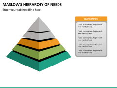 Maslow hierarchy of needs PPT slide 15