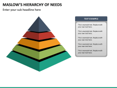 Maslow hierarchy of needs PPT slide 17