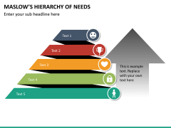 Maslow hierarchy of needs PPT slide 19