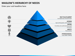 Maslow hierarchy of needs PPT slide 1