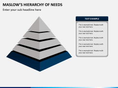 Maslow hierarchy of needs PPT slide 3