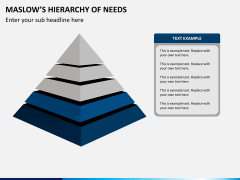 Maslow hierarchy of needs PPT slide 4