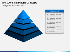 Maslow hierarchy of needs PPT slide 7