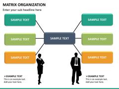 Org chart bundle PPT slide 100