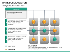 Org chart bundle PPT slide 105