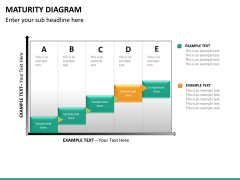 Maturity diagram PPT slide 16