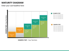 Maturity diagram PPT slide 17
