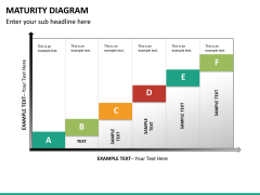 Maturity diagram PPT slide 18