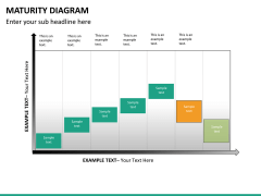 Maturity diagram PPT slide 19