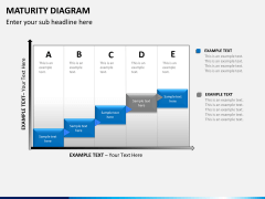 Maturity diagram PPT slide 6