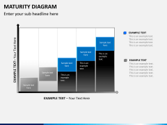 Maturity diagram PPT slide 7