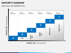 Maturity diagram PPT slide 8