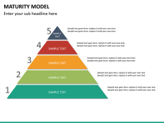 Maturity model PPT slide 11
