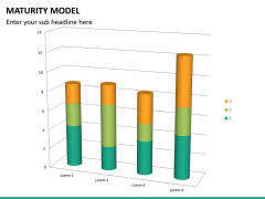 Maturity model PPT slide 20