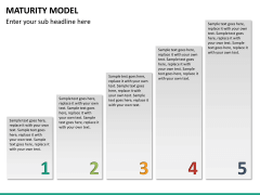 Maturity model PPT slide 12