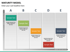 Maturity model PPT slide 15
