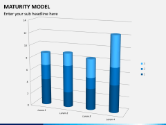 Maturity model PPT slide 10